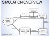From Simulation in Social Sciences - Lecture 6