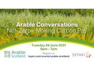 Publicity image for Arable Scotland's Arable Conversations: Net-Zero session