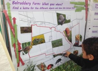 Do you know what goes where in our Balruddery farm? (c) James Hutton Institute