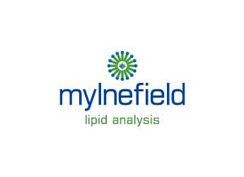 Mylnefield Lipid Analysis logo