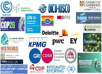 Various initiatives and organisations related to climate and biodiversity crises