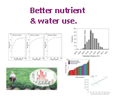Better nutrient and water use.