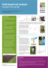 Field based soil analysis poster