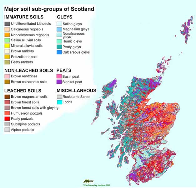 Soils exploring scotland the james hutton institute for Different types of soil and their characteristics