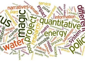A word cloud of text taken from the MAGIC description of work