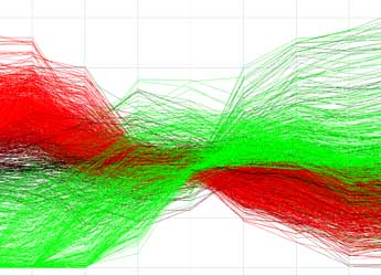 Image showing gene expression profiling of developing barley grain