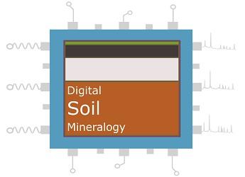 Digital Soil Mineralogy